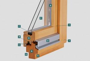 finestra detall